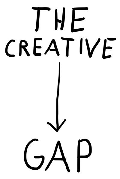 Thecreativegaplogo6